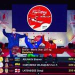 El manizaleño Jhon Freddy Castañeda logró Plata en mundial paralímpico de levantamiento de pesas
